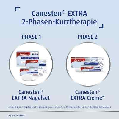 Canesten Extra-Nagelset gegen Nagelpilz (+15 Pflaster+Schaber)  bei apotheke.at bestellen