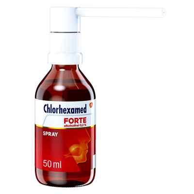 Chlorhexamed FORTE alkoholfrei 0,2%, Anwendung als Spray  bei apotheke.at bestellen