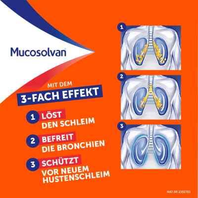 Mucosolvan Hustensaft 30mg/5ml Schleimlöser bei Husten  bei apotheke.at bestellen