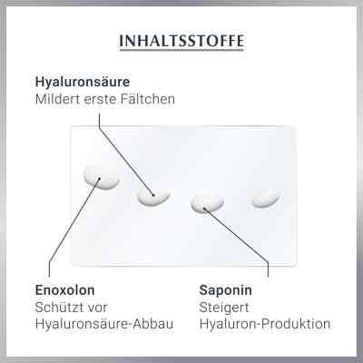 Eucerin Anti-Age Hyaluron-Filler Auge  bei apotheke.at bestellen