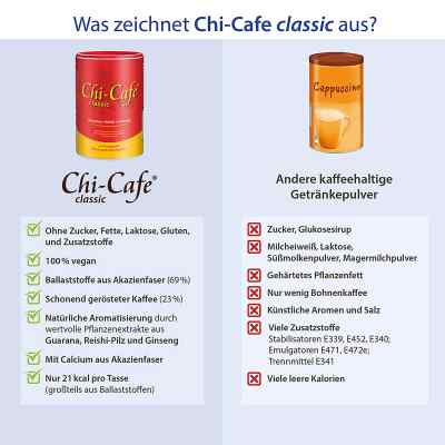 Chi Cafe Doktor jacob's Pulver  bei apotheke.at bestellen