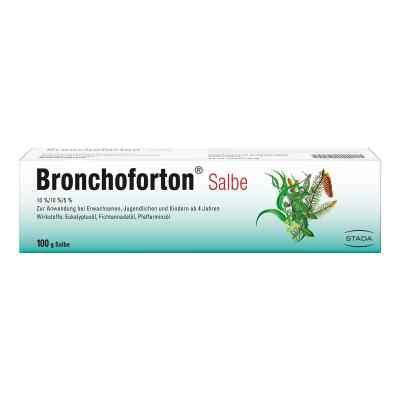 Bronchoforton Salbe bei Erkältungen & Husten  bei apotheke.at bestellen