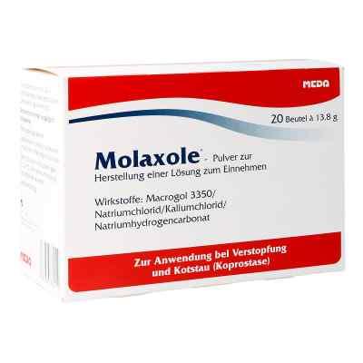Molaxole  bei apotheke.at bestellen