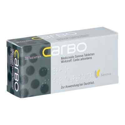 Carbo medicinalis Sanova Tabletten  bei apotheke.at bestellen
