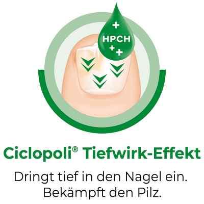 Ciclopoli gegen Nagelpilz