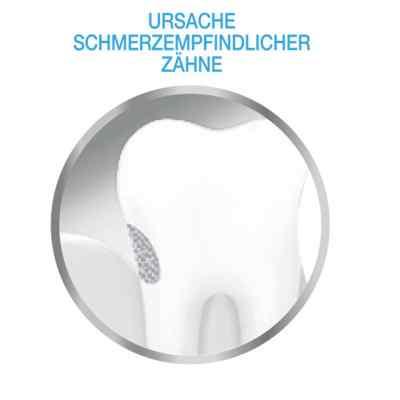 Sensodyne Repair & Protect whitening Zahnpasta