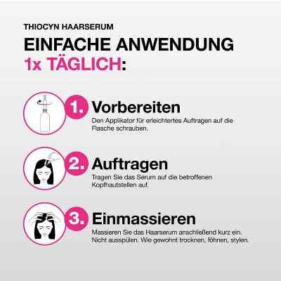 Thiocyn Haarserum Frauen - bei Haarausfall  bei apotheke.at bestellen