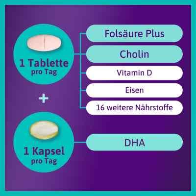 Femibion 3 Stillzeit Tabletten  bei apotheke.at bestellen